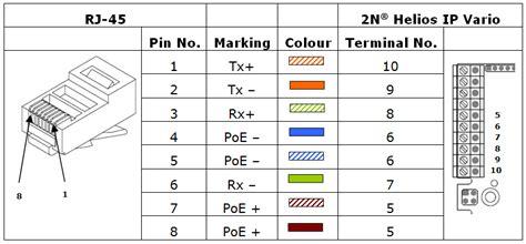 ip wiring diagram wiring diagram schemes