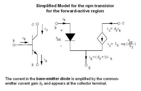 fet transistor small signal model 28 images mosfet as an lifier small signal equivalent