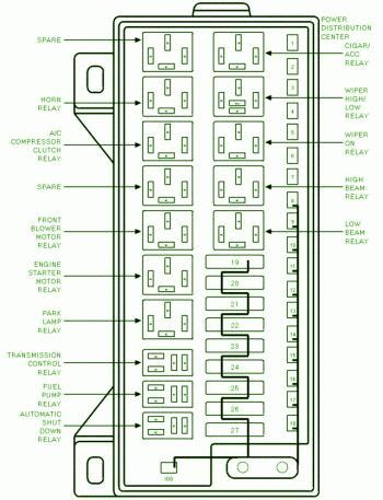 dodge grand caravan underhood fuse box diagram circuit wiring diagrams