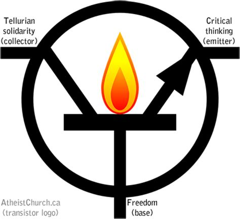 transistor logo atheist church of canada is logical