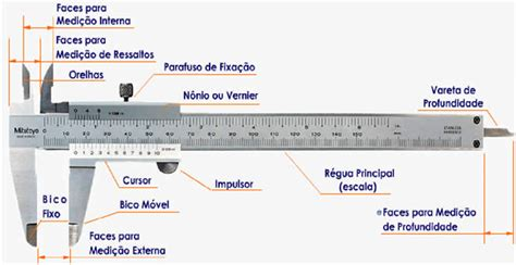 foto design o que é o que 233 um paqu 237 metro