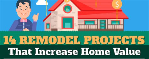 remodeling projects that increase the value of your home