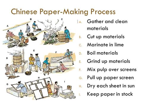 Process To Make Paper - do now 10 27 1 in 1995 which religion made up the highest