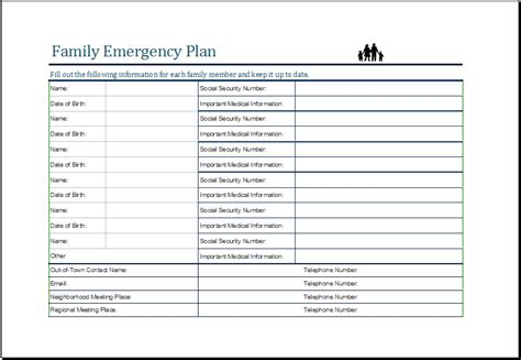 Family Emergency Plan Sheet Family Business Plan Template