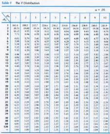 behavioral statistics in