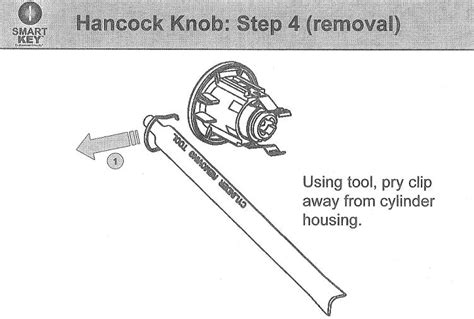 Kwikset Knob Removal by Kwikset Customer Support Product Faqs