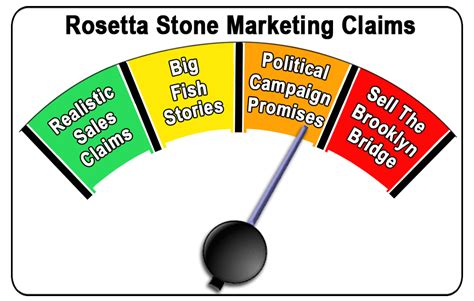 rosetta stone how many languages rosetta stone languages video search engine at search com