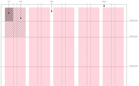 grid layout php chapter 23 grid systems