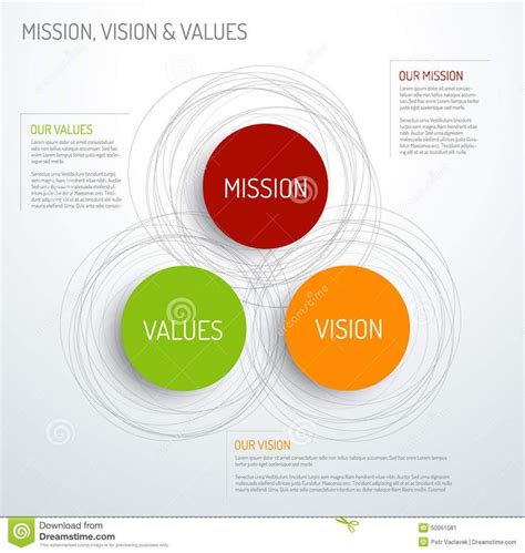 design vision 102 best company mission and values graphics images on