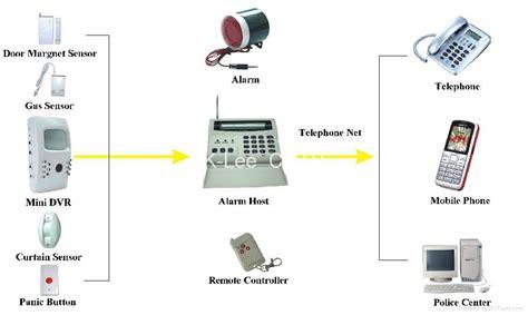 home alarm system buglar alarm system 6600b china