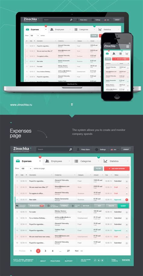 sap ui layout form responsive table grid responsive ui pinterest searching