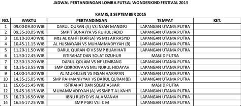 format berita acara pertandingan futsal technical meeting results wonderkind festival 2015