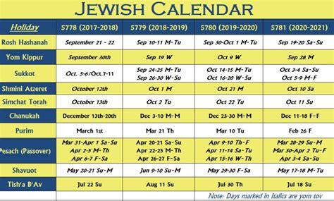 Jews Also Search For Calendar Calendar