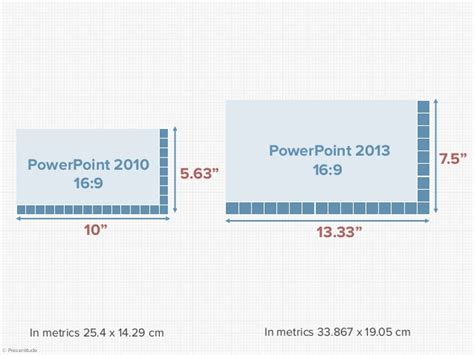 Powerpoint Template Size In Mm Choice Image Powerpoint Template And Layout Powerpoint Template Size In Mm