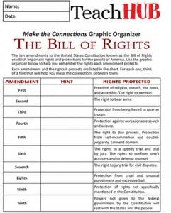 Mind games 3 simple ways to remember the bill of rights teachhub