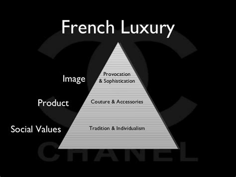 Luxury Marketing Mba Programs by Chanel Luxury Marketing Lecture 2010