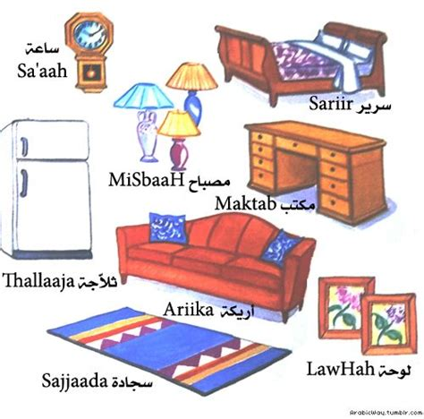 bedroom in spanish language house manzil and furniture athath vocabulary in arabic