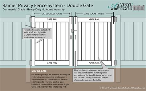 12 Foot Vinyl Gate by Rainier Privacy Fence Vinyl Fence Wholesaler