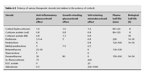 kz resimleri acil soru glukokortikoid edeerleri ve etkileri