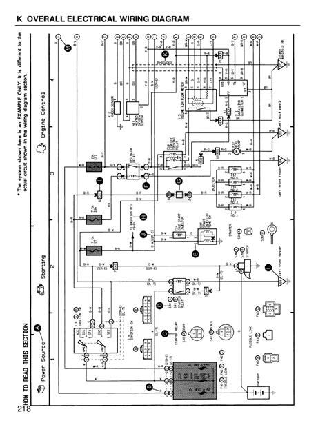 toyota coralla  wiring diagram