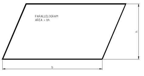 pengertian hybrid layout adalah pengertian resultan parallelogram meka hybrid