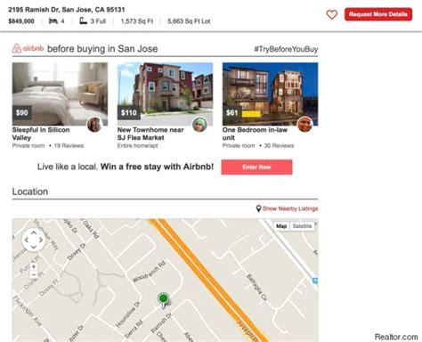 airbnb itu apa beli properti lewat aplikasi airbnb apa untungnya