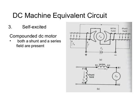 100 compound dc motor wiring diagram dc compound