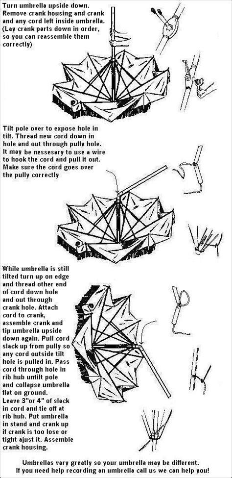 How To Fix A Patio Umbrella Patio Umbrella Repair Parts Rainwear