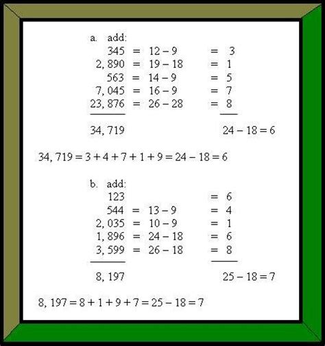 Business Math by Subject Business Mathematics Images Frompo
