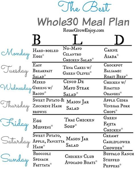 whole30 meal template whole30 meal plan for a week http reusegrowenjoy