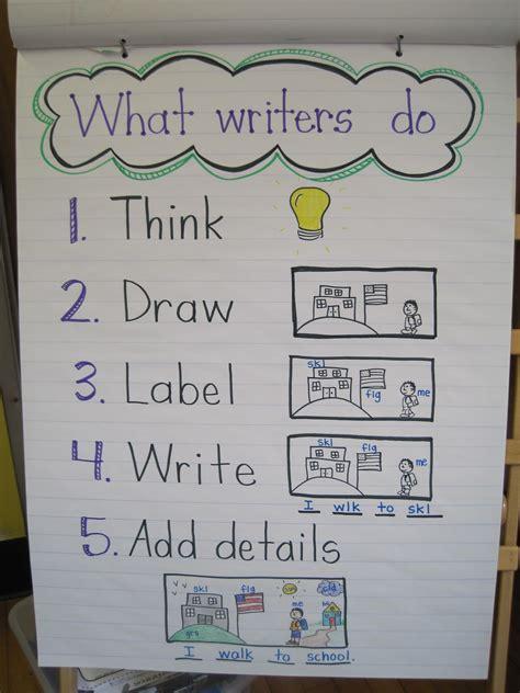 we are writers amp readers mrs jones s kindergarten