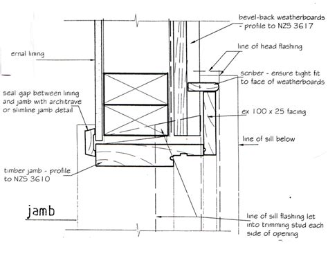 timber frame section detail timber frame joinery details
