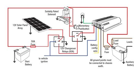 wiring diagram dual battery system fitfathers me