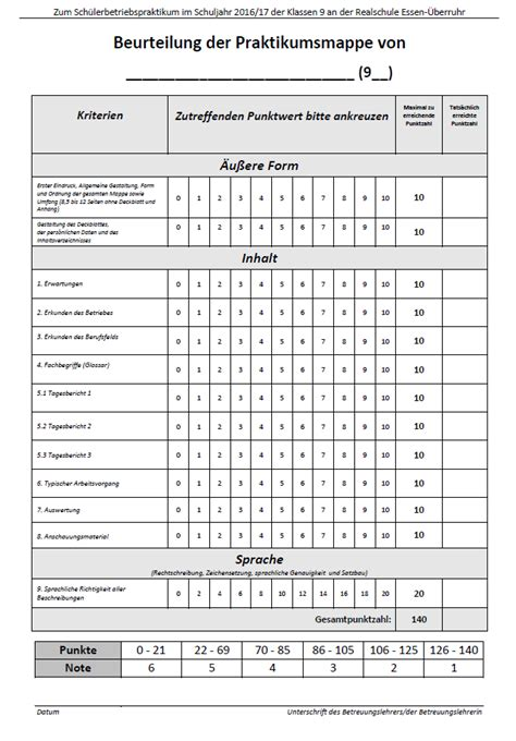 Vorlage Praktikum Beurteilung Beurteilung Praktikum Sch 252 Ler K 252 Chen Kaufen Billig