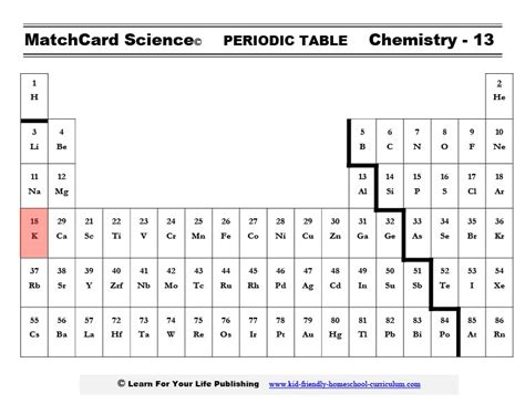 Silver Abbreviation Periodic Table by Potassium Project Thinglink