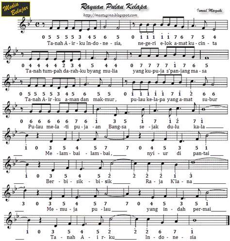 Piano Hit 101 Piano Soundtrack Not Balok Lagu Dunia Pilihan lagu pop partitur lagu pop kumpulan partitur not angka not balok newhairstylesformen2014