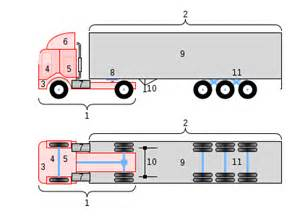 file coe 12 wheeler truck diagram svg
