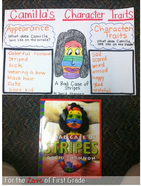 picture books for character traits for the of grade character traits