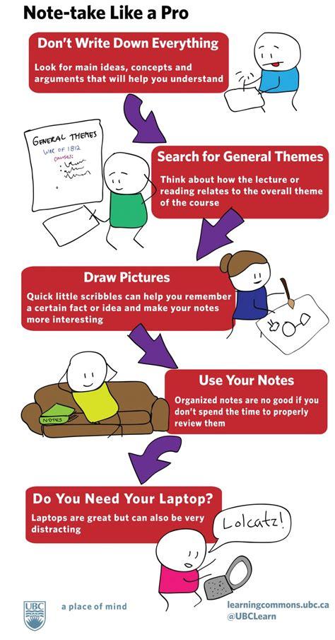 note making styles skills hub will2change 6 note taking skills
