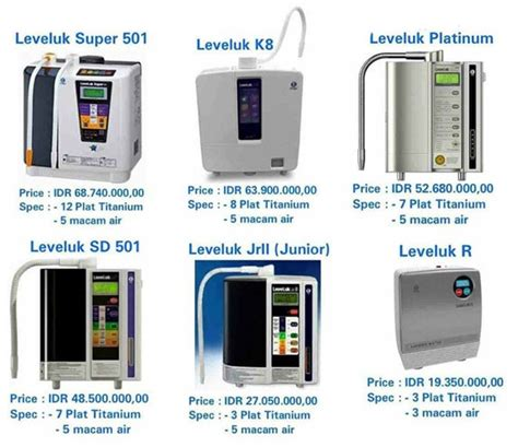 Resmi Mesin Kangen Water distributor resmi mesin kangen water produk kangen water