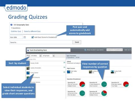 edmodo quiz short answer edmodo teacher training presentation