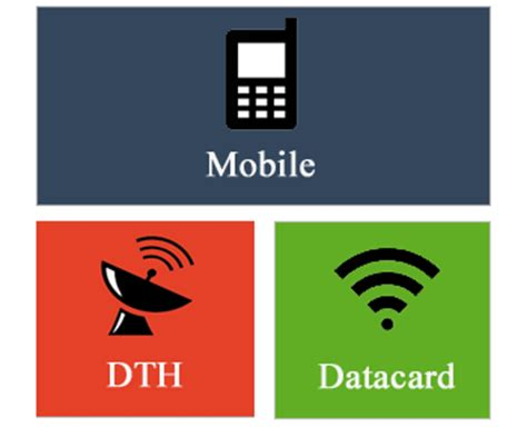 mobile recharge need and importance of mobile recharge through