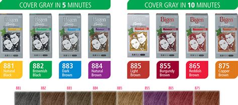 bigen hair color bigen speedy black 881 hair colour 11street malaysia