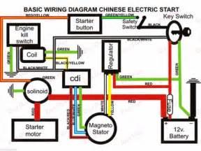 instalatie electrica atv 50 110cc