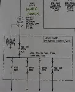 neutral grounding resistor neutral wiring diagram free