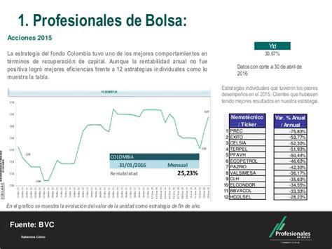 tabla de honorario profesionales del contador publico en venezuela tabla de indicadores bolsa 2015 newhairstylesformen2014 com
