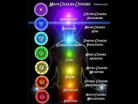 chakras    awaken  youtube