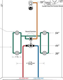 How To Plumb Two Shower Heads by Shower Design How To Layout Six Jets Page 2