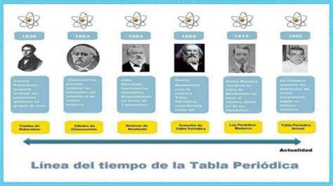 tabla de concordancias con la antigua ley mehes la tabla peri 243 dica de los elementos milagros pacheco