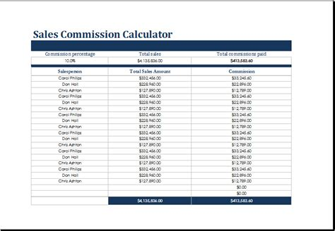 Commission Sheet Template by Sales Commission Tracker Sourceforge Net